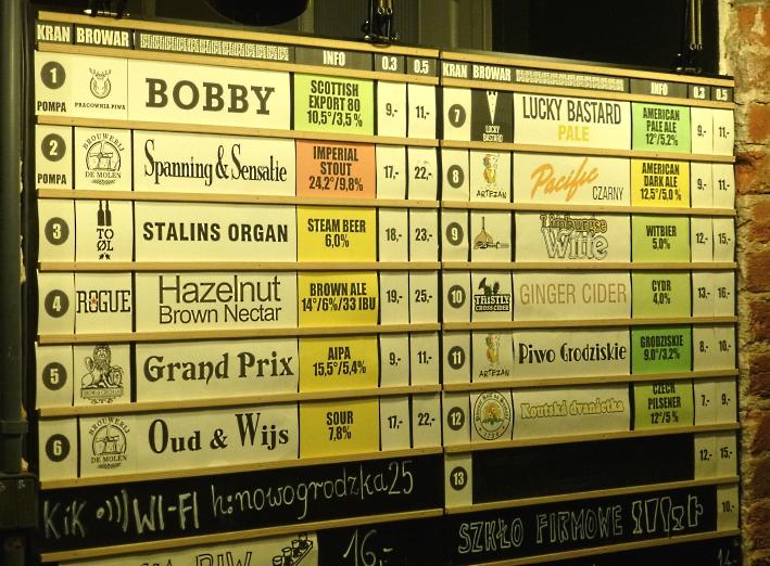 Kufle i Kapsle, Warszawa, Bier in Polen, Bier vor Ort, Bierreisen, Craft Beer, Bierbar