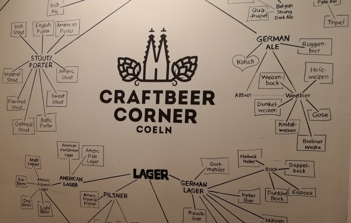 craftbeer corner coeln, Köln, Bier in Nordrhein-Westfalen, Bier vor Ort, Bierreisen, Craft Beer, Bierbar