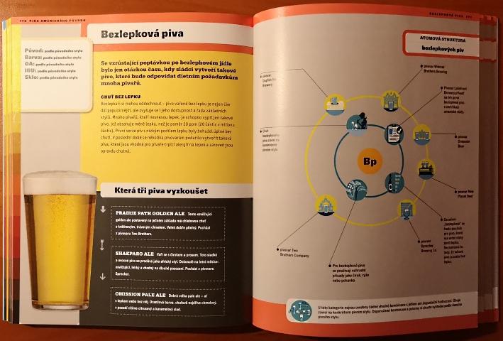 Michael Larson, Pivo – Co si dát k pití příště – Průvodce pivními styly, Bier vor Ort, Bierreisen, Craft Beer, Bierbuch