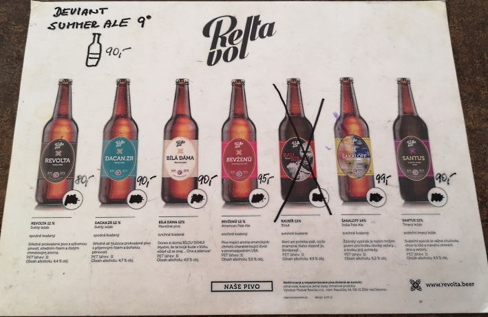 Pivovar Revolta, Žďár nad Sázavou, Bier vor Ort, Bierreisen, Craft Beer, Brauerei, Bierbar