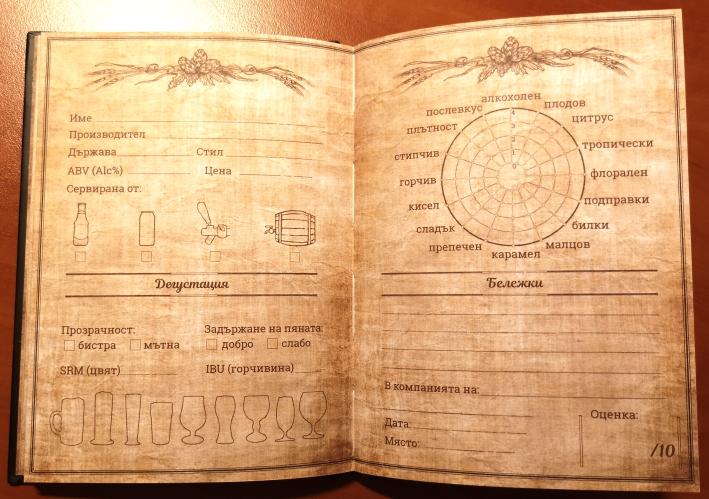 Fox & Bear, Бирник – Нарvъчник и Дневник на Бирения Дегустатор, (Biernik – Handbuch und Tagebuch für den Bierverkoster), Bier vor Ort, Bierreisen, Craft Beer, Bierbuch
